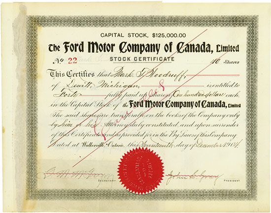 hstm historic stocks market index ford motor company of
